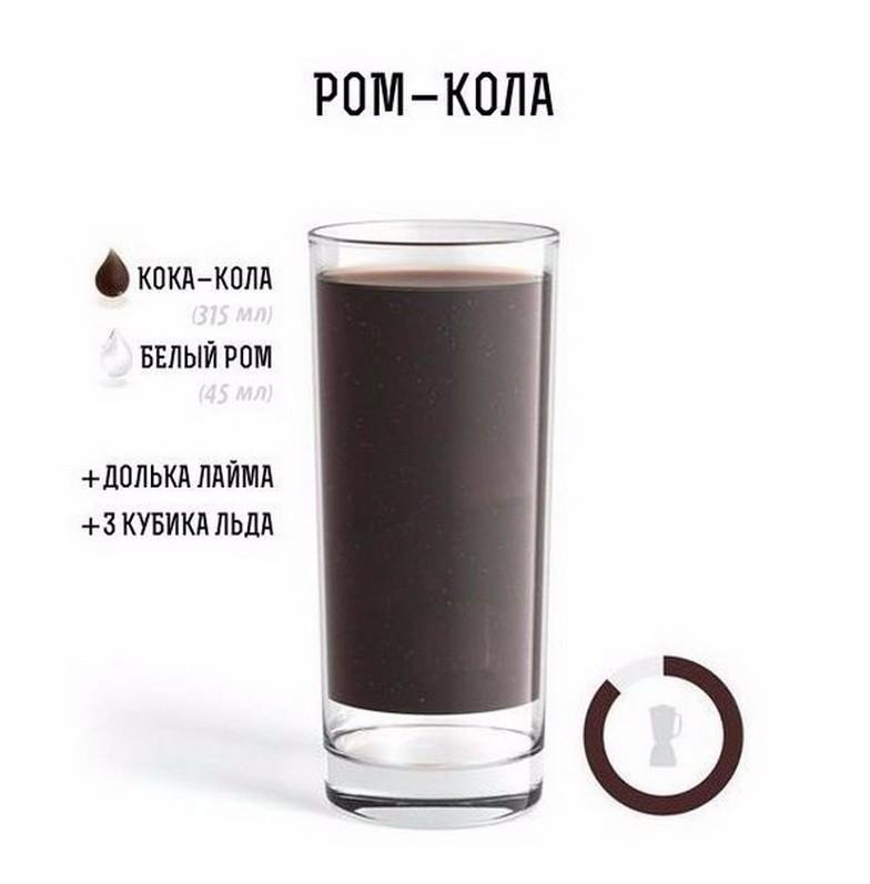 Рецепт коктейлей с ромом в домашних условиях